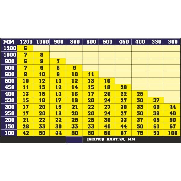 Система выравнивания плитки СВП - Зажим, 100 штук 1,5 мм